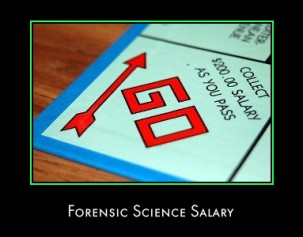 Forensic Science good topics for websites