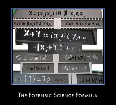 Forensic Science all the school subjects